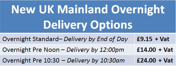 New UK Postage Options