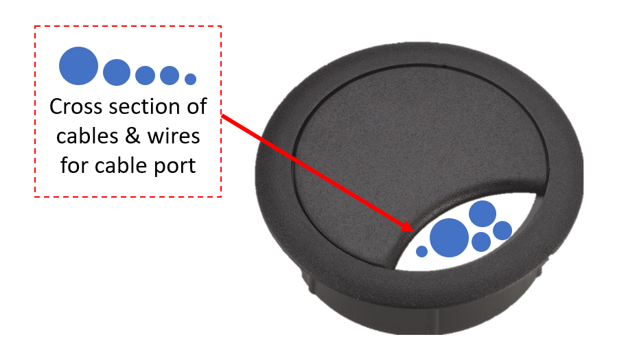 How to check the size of cable port BPF