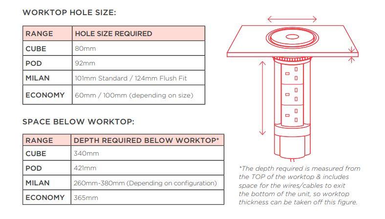 Pop Up Socket Measurements