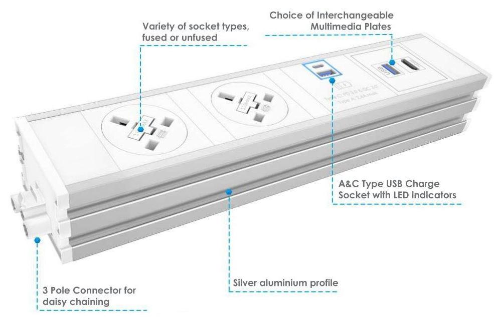 PHAZE A Power Module. USB A. USB C